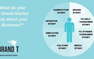What are your 8 Brand Storylines?